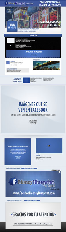 Jose Luis Galvis - Cheat Sheet de Graficas de Facebook