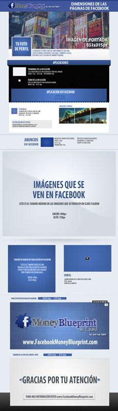 Jose Luis Galvis - Cheat Sheet de Graficas de Facebook
